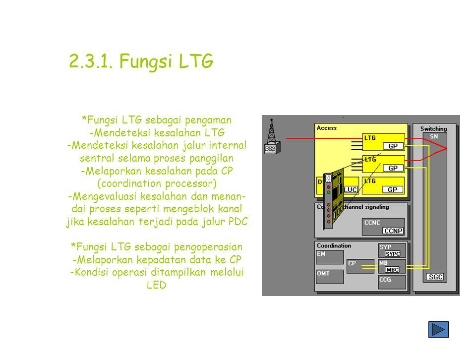 *Fungsi LTG untuk memproses suatu panggilan LTG mengontrol Incoming dan Outgoing dari dan ke: BSS (Base Station Sistem) Jaringan SSS yang lain Sentral PSTN Data Service Unit (DSU) *Fungsi LTG untuk percabangan (switching): Format transmisi untuk jalur PDC (2Mbit/s) Mengirim pesan ke CP Mengirim dan menerima pesan dari LTG lain 2.3.1.