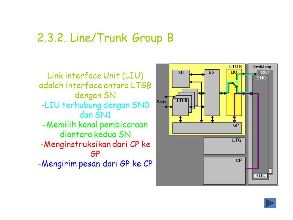 LTGB terdiri atas: 8 Line/Trunk Unit(LTU) Signaling Unit (SU) Group Switch(GS) Link Interface Unit antar LTGB (8Mbit/s) Jika jalur PDC dihubungkan ke