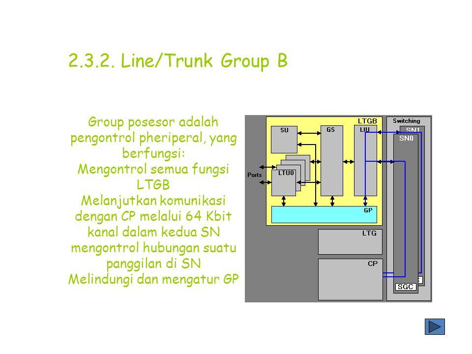 Link interface Unit (LIU) adalah interface antara LTGB dengan SN -LIU terhubung dengan SN0 dan SN1 -Memilih kanal pembicaraan diantara kedua SN -Menginstruksikan dari CP ke GP -Mengirim pesan dari GP ke CP 2.3.2.