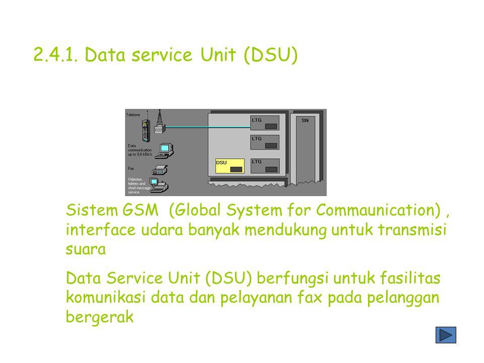 2.4.1. Data service Unit (DSU) DSU (Data Service Unit) mendukung dalam komunikasi data dan pelayanan fax