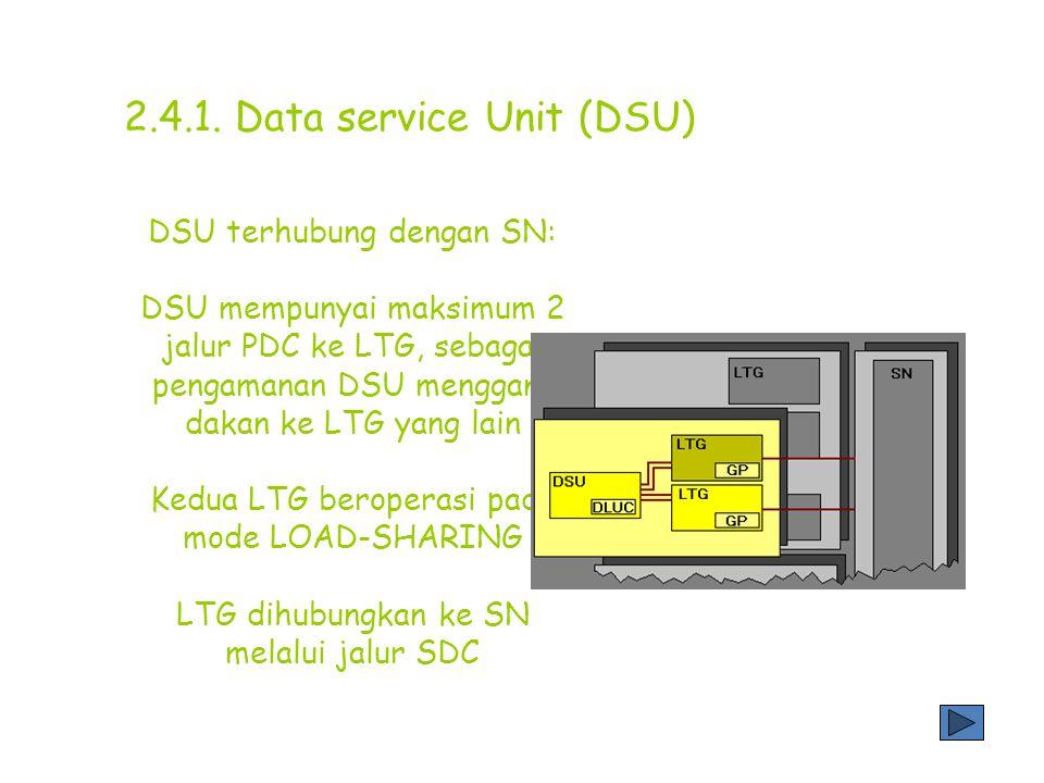 2.4.1. Data service Unit (DSU) Sistem GSM (Global System for Commaunication), interface udara banyak mendukung untuk transmisi suara Data Service Unit