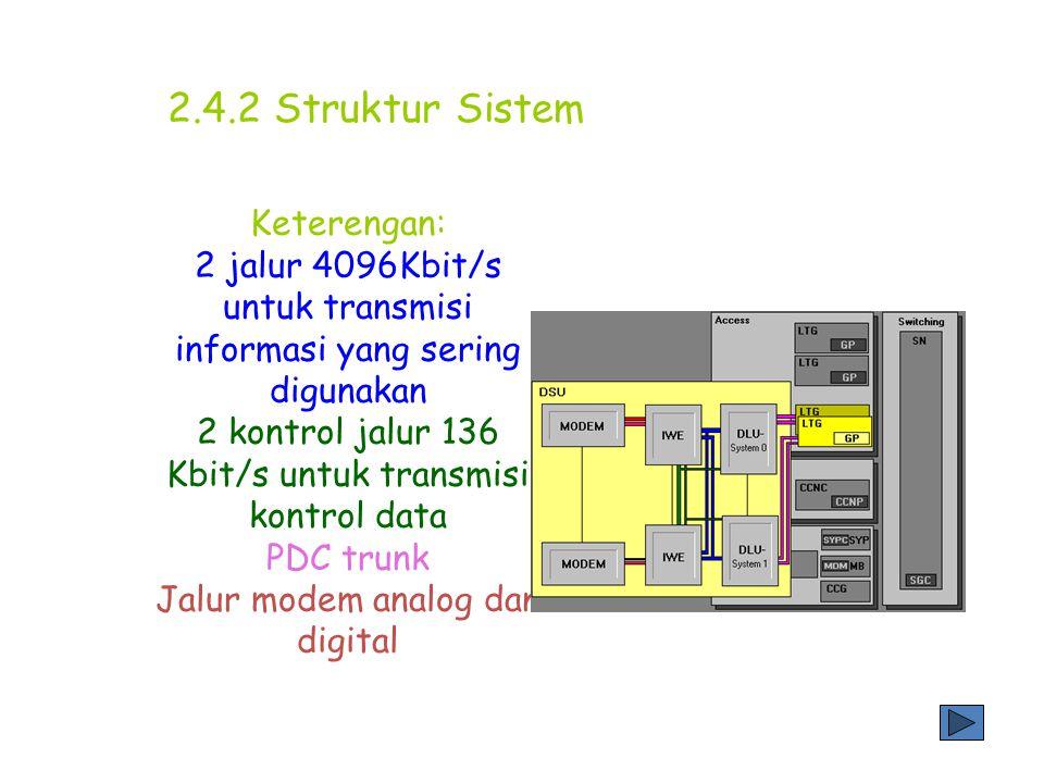 DSU terhubung dengan SN: DSU mempunyai maksimum 2 jalur PDC ke LTG, sebagai pengamanan DSU menggan- dakan ke LTG yang lain Kedua LTG beroperasi pada mode LOAD-SHARING LTG dihubungkan ke SN melalui jalur SDC 2.4.1.