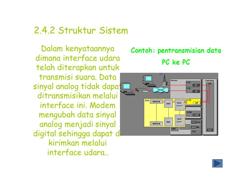 Pada saat interface udara dioptimumkan untuk transmisi suara, tone faks dan atau sinyal digital tidak dapat dikirimkan secara langsung.