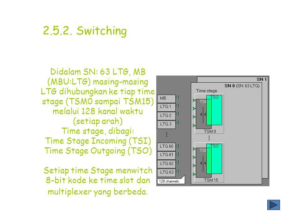 Interface SN terdiri dari: SDC:LTG Line/Trunk Group SDC:CCNC Common Channel Signaling Network controller SDC:TSG ke CP untuk perubahan data dengan LTG