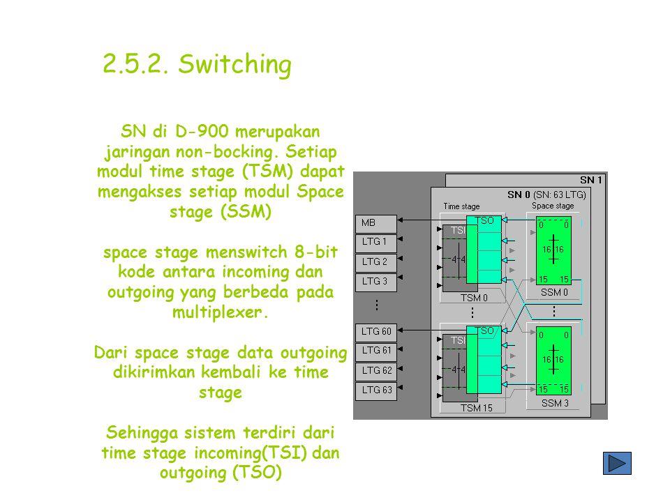 Didalam SN: 63 LTG, MB (MBU:LTG) masing-masing LTG dihubungkan ke tiap time stage (TSM0 sampai TSM15) melalui 128 kanal waktu (setiap arah) Time stage, dibagi: Time Stage Incoming (TSI) Time Stage Outgoing (TSO) Setiap time Stage menwitch 8-bit kode ke time slot dan multiplexer yang berbeda.