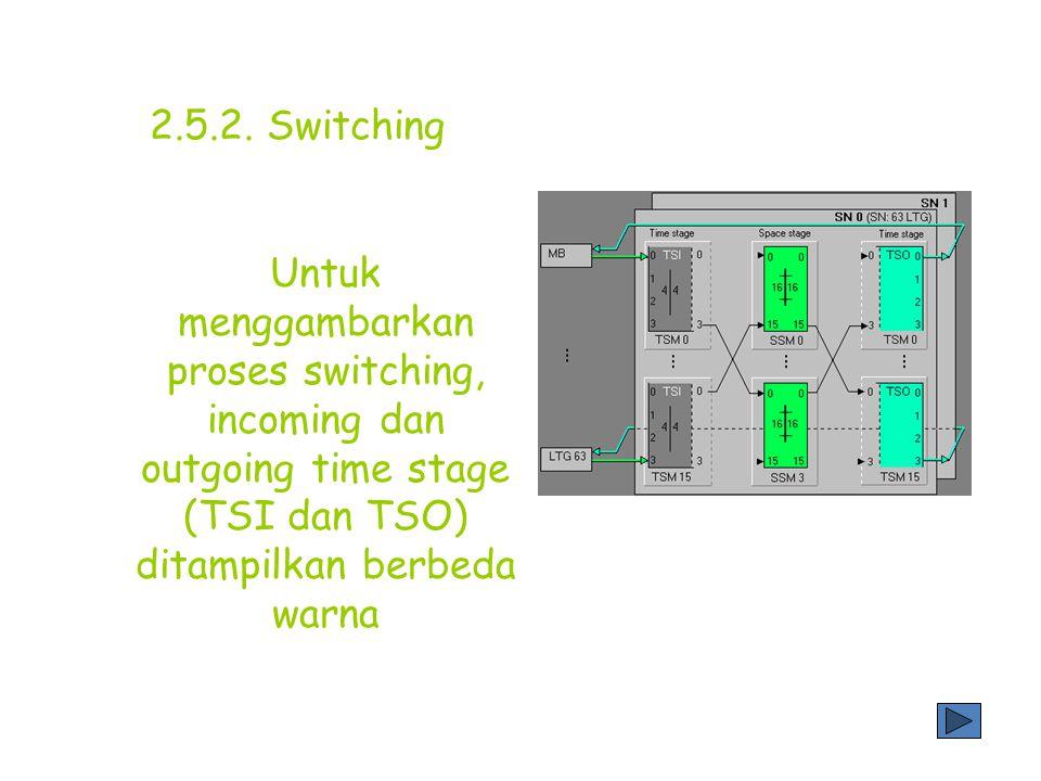 SN di D-900 merupakan jaringan non-bocking. Setiap modul time stage (TSM) dapat mengakses setiap modul Space stage (SSM) space stage menswitch 8-bit k
