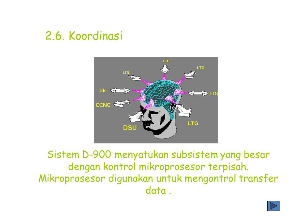 Switching Network SN:63, berisi modul: * Time stage Modul (TSM) *Space stage Modul (SSM) 16 kanal incoming dan 16 kanal outgoing *Switch Group control (SGC) tanpa interface ke MB(MBU:SGC) *Link Interface L (LIL) antara SN dan LTG dan antara SN dam Massage Buffer Unit *Link Interface Modul antara SN dan MB untuk transmisi yang dibangkitkan oleh CP Switching Network Versi SN:63 2.5.3.