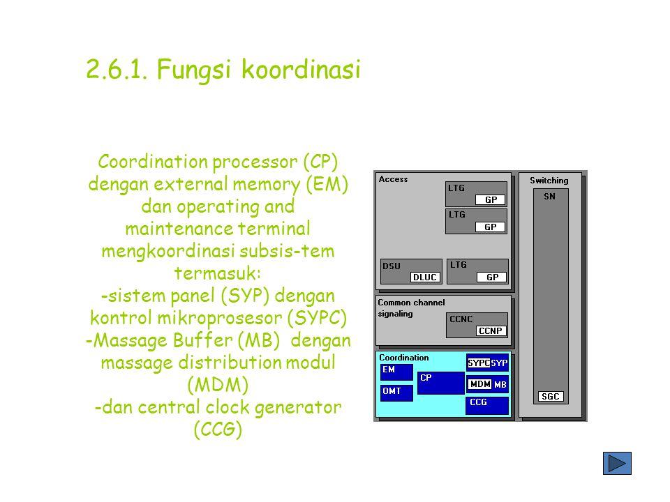 Sistem D-900 menyatukan subsistem yang besar dengan kontrol mikroprosesor terpisah. Mikroprosesor digunakan untuk mengontrol transfer data. 2.6. Koord