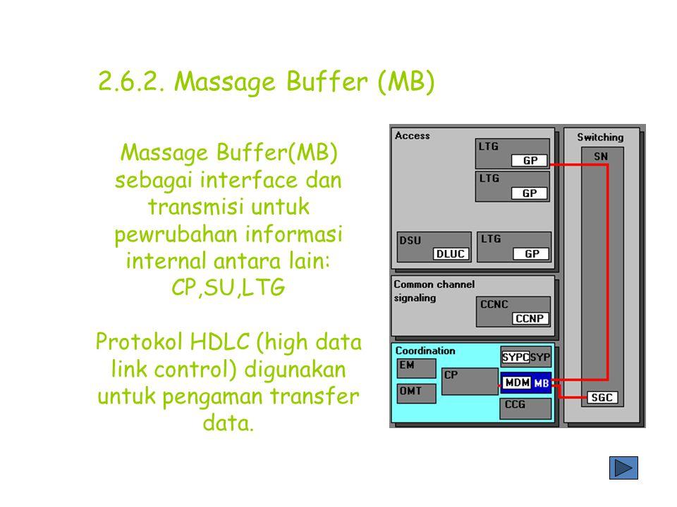 Coordination processor (CP) dengan external memory (EM) dan operating and maintenance terminal mengkoordinasi subsis-tem termasuk: -sistem panel (SYP) dengan kontrol mikroprosesor (SYPC) -Massage Buffer (MB) dengan massage distribution modul (MDM) -dan central clock generator (CCG) 2.6.1.