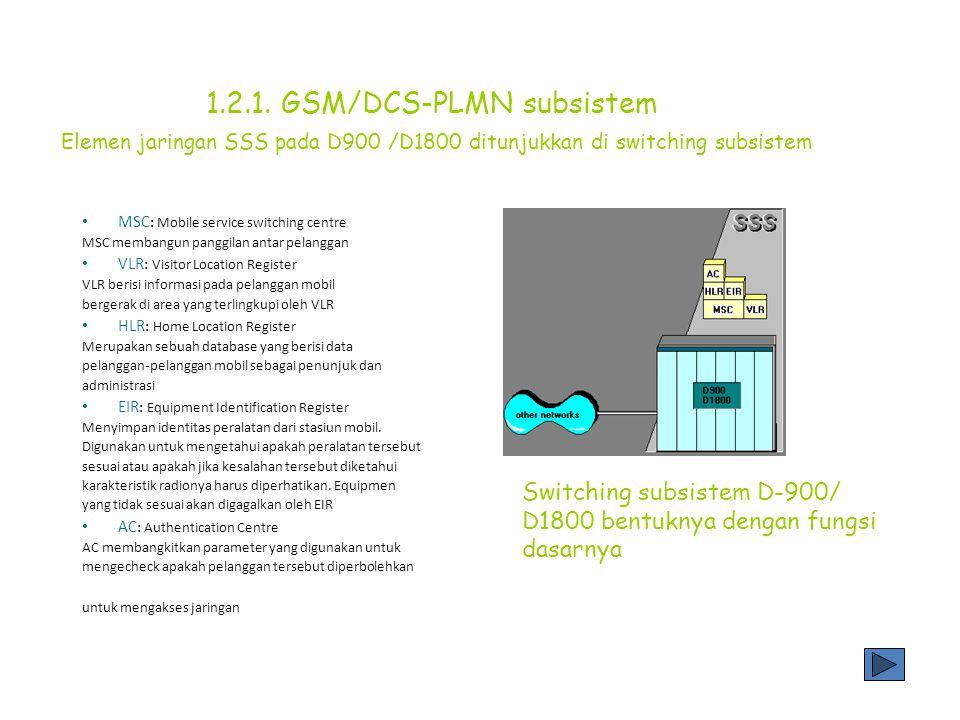 1.2.1.GSM / DCS-PLMN subsistem Jaringan radio bergerak DCS-PLMN berisi 3 subsistem fungsional.