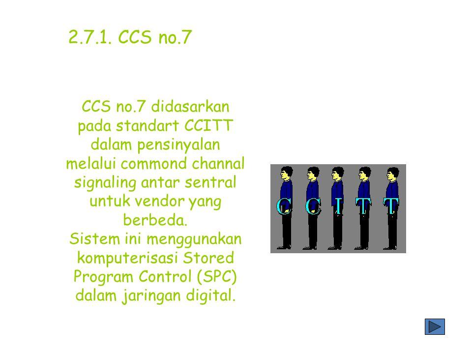 2.7. Commond Channal Network Control (CCNC)