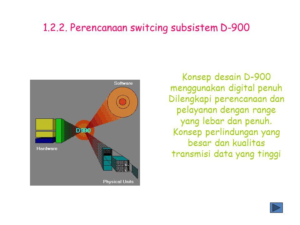 1.2.1. GSM/DCS-PLMN subsistem Elemen jaringan SSS pada D900 /D1800 ditunjukkan di switching subsistem MSC : Mobile service switching centre MSC memban