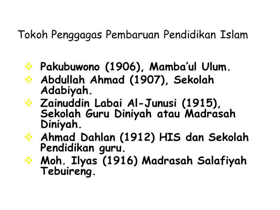 Tokoh Penggagas Pembaruan Pendidikan Islam  Pakubuwono (1906), Mamba'ul Ulum.