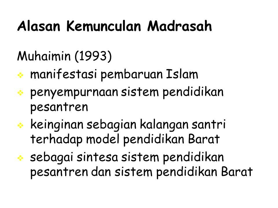 Alasan Kemunculan Madrasah Muhaimin (1993)  manifestasi pembaruan Islam  penyempurnaan sistem pendidikan pesantren  keinginan sebagian kalangan santri terhadap model pendidikan Barat  sebagai sintesa sistem pendidikan pesantren dan sistem pendidikan Barat