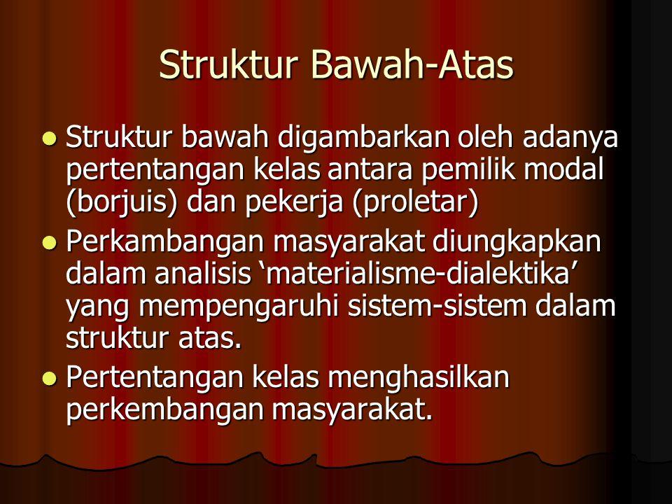 Struktur Bawah-Atas Struktur bawah digambarkan oleh adanya pertentangan kelas antara pemilik modal (borjuis) dan pekerja (proletar) Struktur bawah dig