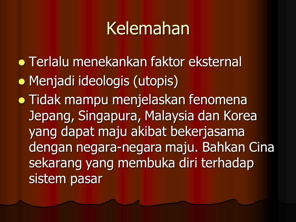 Kelemahan Terlalu menekankan faktor eksternal Terlalu menekankan faktor eksternal Menjadi ideologis (utopis) Menjadi ideologis (utopis) Tidak mampu me