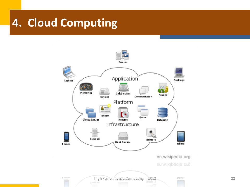 4. Cloud Computing 22High Performance Computing | 2012
