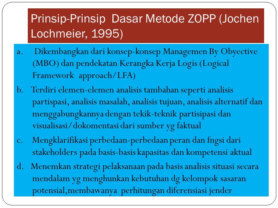 Prinsip-Prinsip Dasar Metode ZOPP (Jochen Lochmeier, 1995) a. Dikembangkan dari konsep-konsep Managemen By Obyective (MBO) dan pendekatan Kerangka Ker