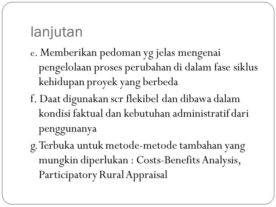 Inti Metode ZOPP – Matrik Perencanaan Program (MPP) Kenapa: Program perlu dibuat Apa : Yang ingin dihasilkan oleh program- program tersebut.