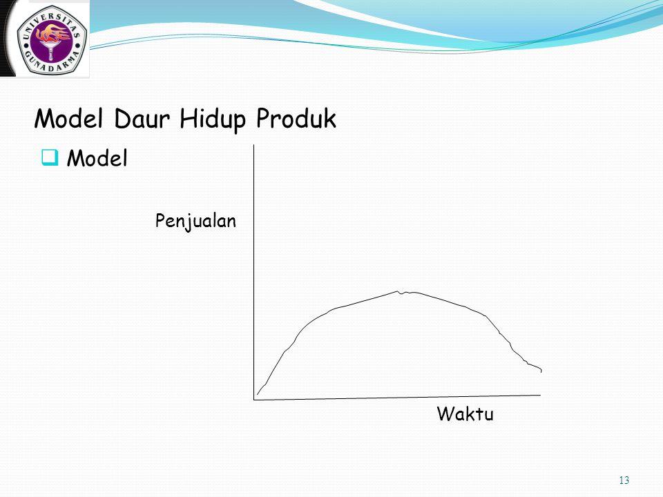 Model Daur Hidup Produk  Model 13 Penjualan Waktu