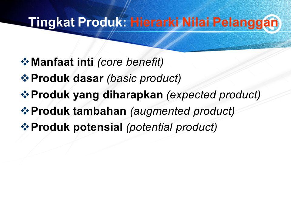 Tingkat Produk: Hierarki Nilai Pelanggan  Manfaat inti (core benefit)  Produk dasar (basic product)  Produk yang diharapkan (expected product)  Pr