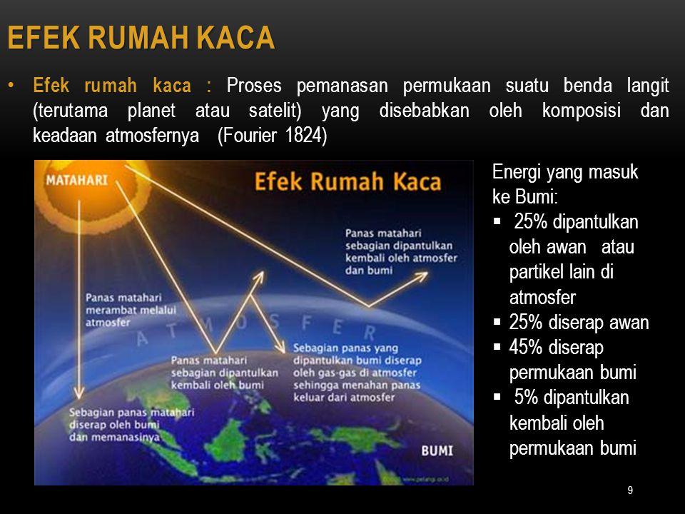 EFEK RUMAH KACA Efek rumah kaca : Proses pemanasan permukaan suatu benda langit (terutama planet atau satelit) yang disebabkan oleh komposisi dan kead