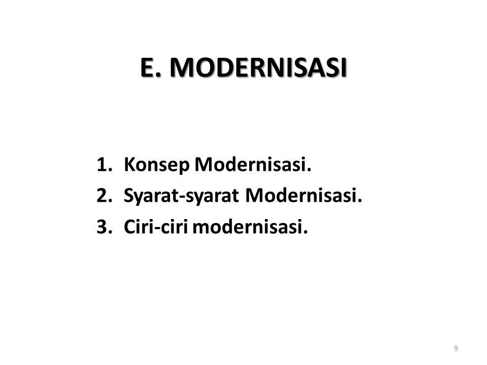 F. PERADABAN INDONESIA DI TENGAH MODERNISASI DAN BLOBALISASI 10
