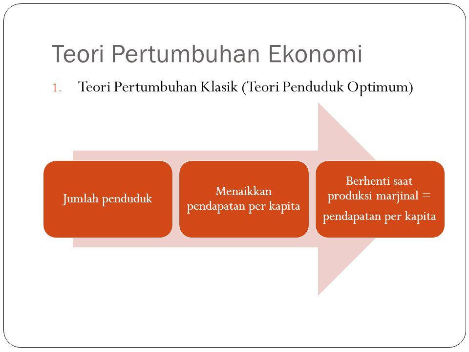 Teori Pertumbuhan Ekonomi 1. Teori Pertumbuhan Klasik (Teori Penduduk Optimum) Jumlah penduduk Menaikkan pendapatan per kapita Berhenti saat produksi