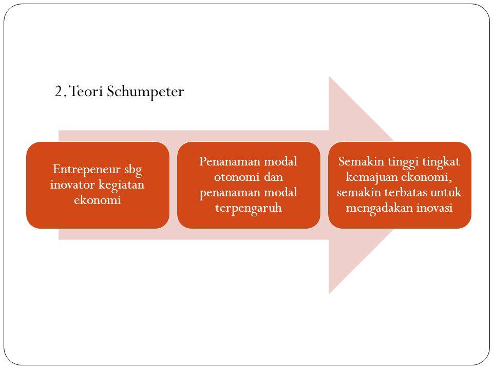 2. Teori Schumpeter Entrepeneur sbg inovator kegiatan ekonomi Penanaman modal otonomi dan penanaman modal terpengaruh Semakin tinggi tingkat kemajuan