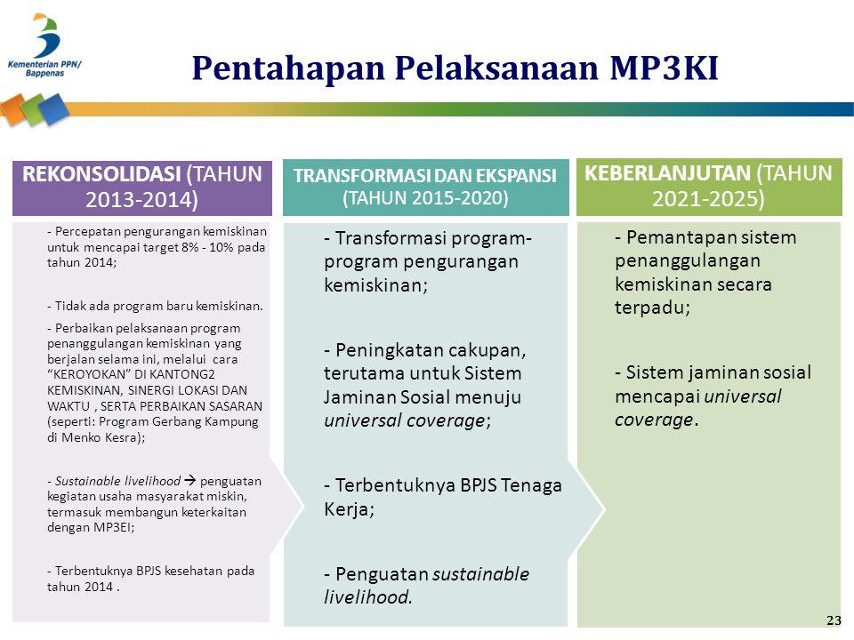 Pentahapan Pelaksanaan MP3KI - Pemantapan sistem penanggulangan kemiskinan secara terpadu; - Sistem jaminan sosial mencapai universal coverage. KEBERL