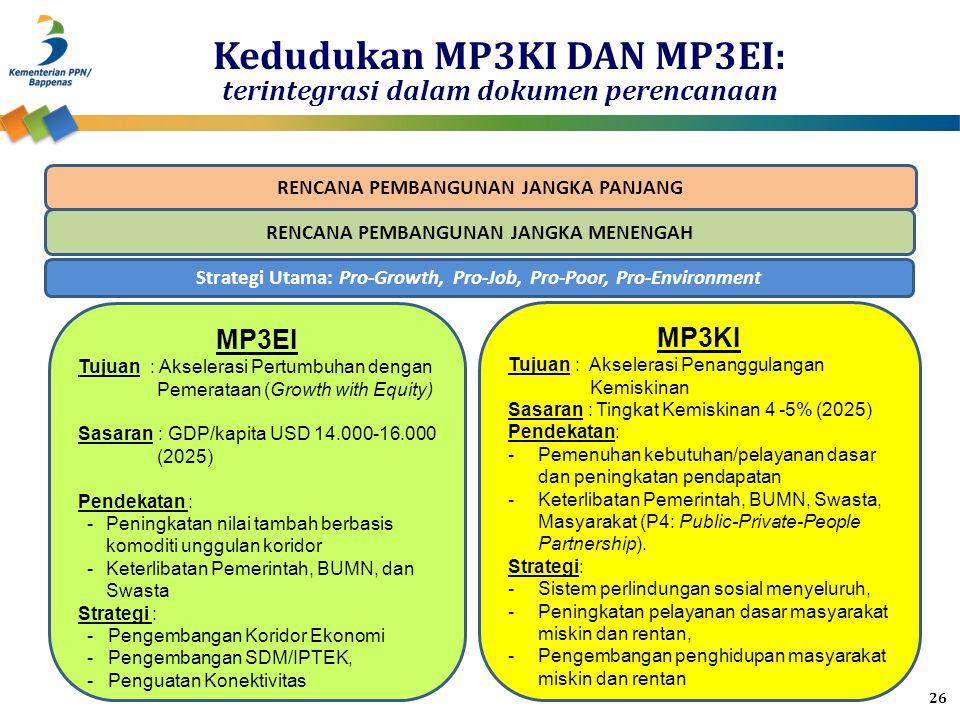 MP3EI Tujuan: Akselerasi Pertumbuhan dengan Pemerataan (Growth with Equity) Sasaran : GDP/kapita USD 14.000-16.000 (2025) Pendekatan : -Peningkatan ni