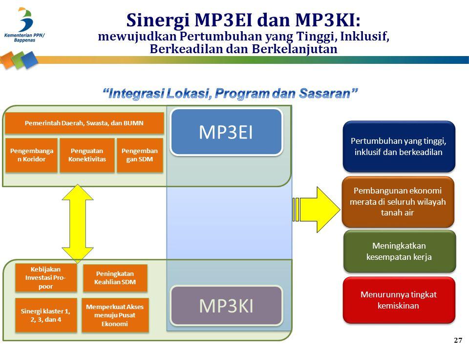 MP3EI MP3KI Pemerintah Daerah, Swasta, dan BUMN Pengembanga n Koridor Penguatan Konektivitas Pertumbuhan yang tinggi, inklusif dan berkeadilan Menurun