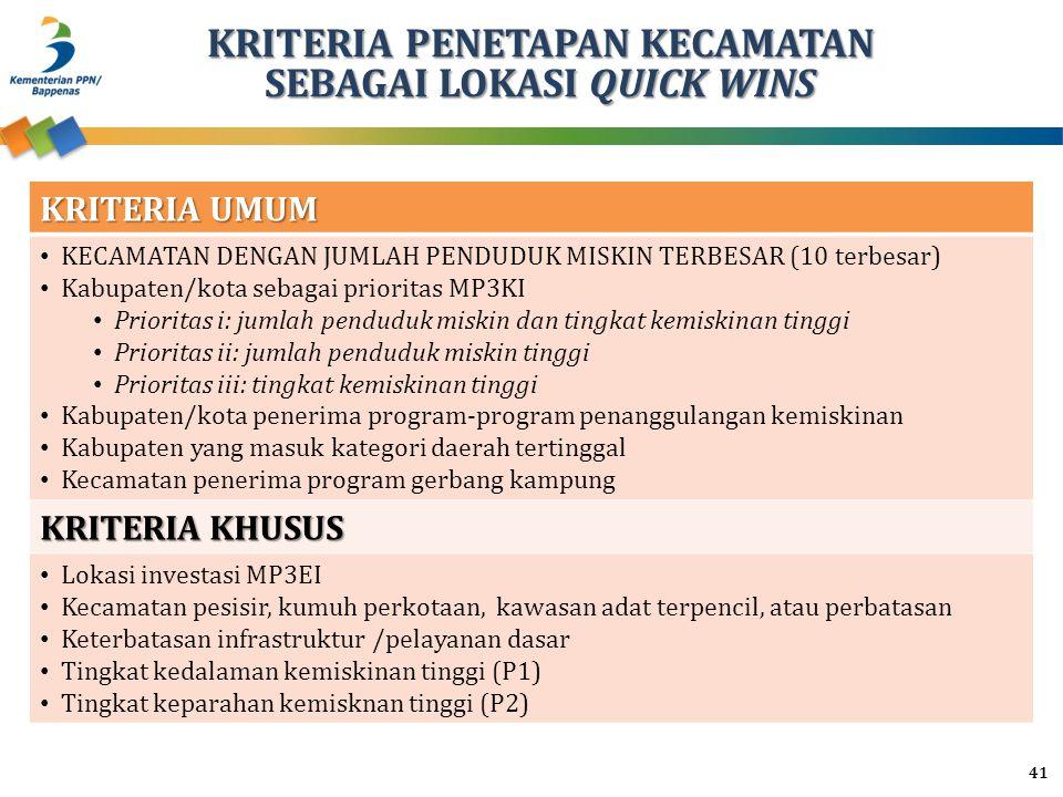 41 KRITERIA UMUM KECAMATAN DENGAN JUMLAH PENDUDUK MISKIN TERBESAR (10 terbesar) Kabupaten/kota sebagai prioritas MP3KI Prioritas i: jumlah penduduk mi