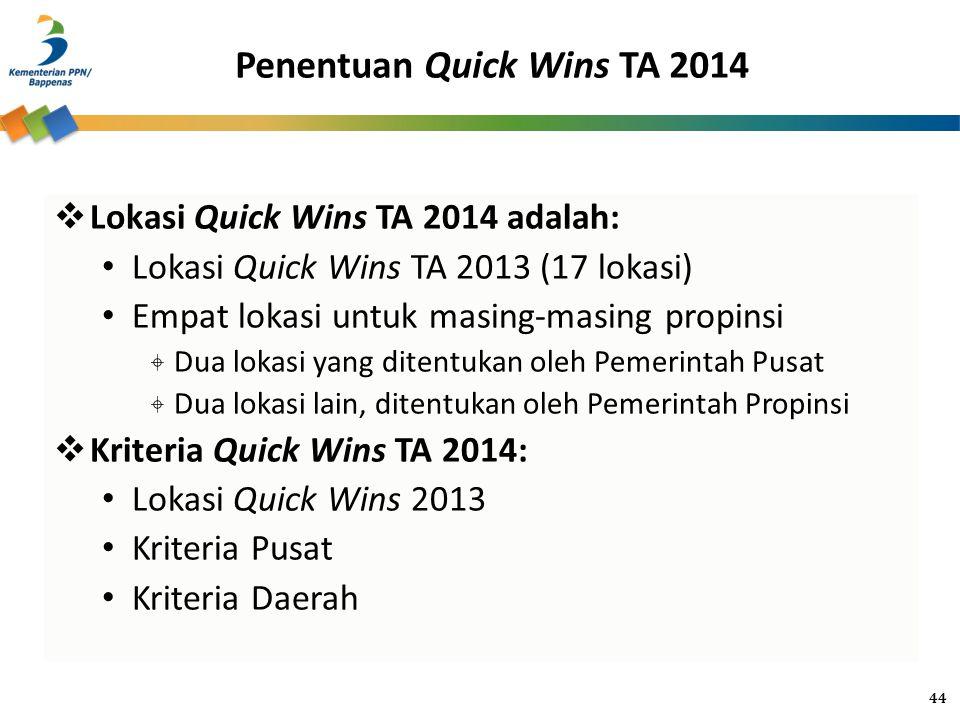  Lokasi Quick Wins TA 2014 adalah: Lokasi Quick Wins TA 2013 (17 lokasi) Empat lokasi untuk masing-masing propinsi ⌖ Dua lokasi yang ditentukan oleh