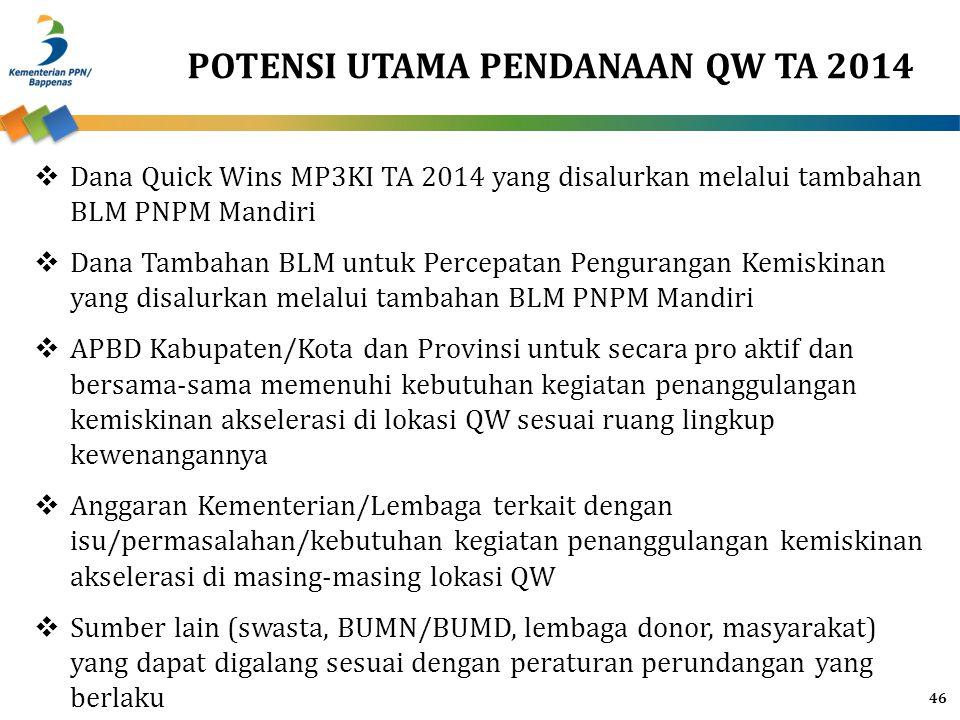  Dana Quick Wins MP3KI TA 2014 yang disalurkan melalui tambahan BLM PNPM Mandiri  Dana Tambahan BLM untuk Percepatan Pengurangan Kemiskinan yang dis