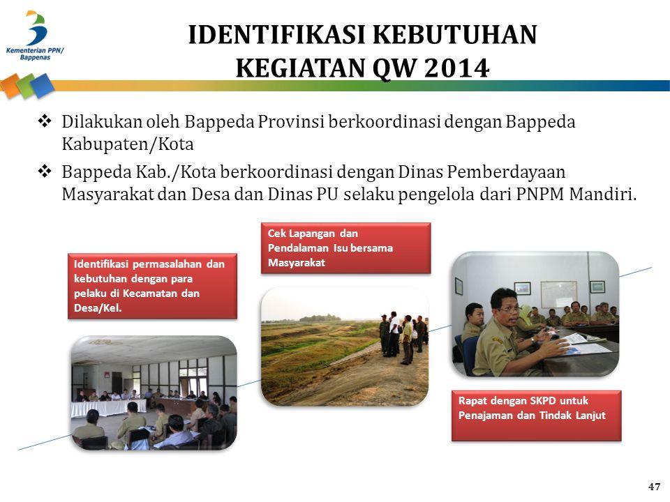  Dilakukan oleh Bappeda Provinsi berkoordinasi dengan Bappeda Kabupaten/Kota  Bappeda Kab./Kota berkoordinasi dengan Dinas Pemberdayaan Masyarakat d