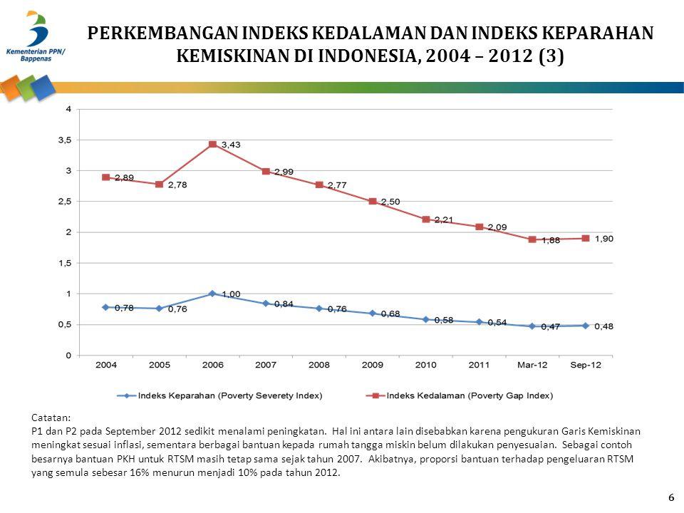 6 PERKEMBANGAN INDEKS KEDALAMAN DAN INDEKS KEPARAHAN KEMISKINAN DI INDONESIA, 2004 – 2012 (3) Catatan: P1 dan P2 pada September 2012 sedikit menalami