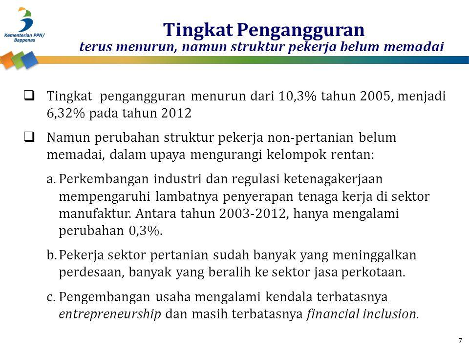 Tingkat Pengangguran terus menurun, namun struktur pekerja belum memadai  Tingkat pengangguran menurun dari 10,3% tahun 2005, menjadi 6,32% pada tahu