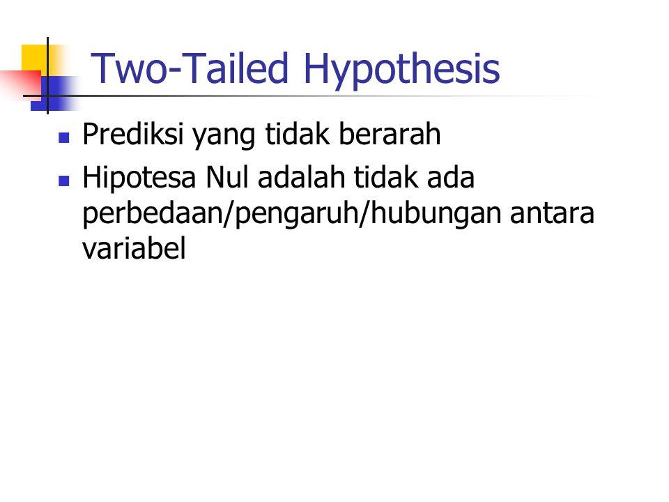 Two-Tailed Hypothesis Prediksi yang tidak berarah Hipotesa Nul adalah tidak ada perbedaan/pengaruh/hubungan antara variabel