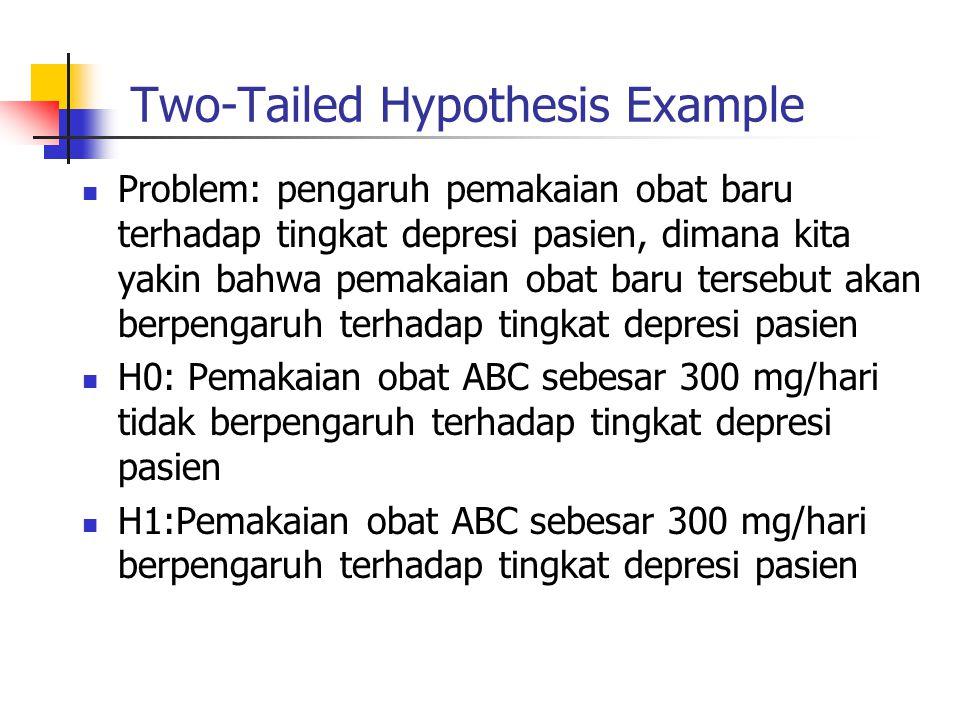 Two-Tailed Hypothesis Example Problem: pengaruh pemakaian obat baru terhadap tingkat depresi pasien, dimana kita yakin bahwa pemakaian obat baru terse