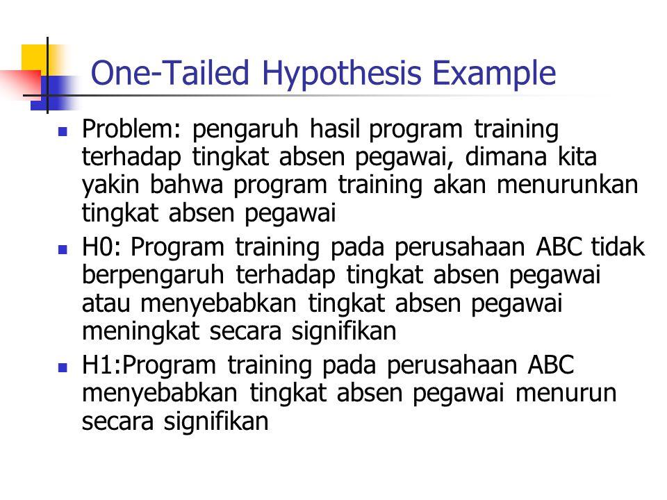 One-Tailed Hypothesis Example Problem: pengaruh hasil program training terhadap tingkat absen pegawai, dimana kita yakin bahwa program training akan m