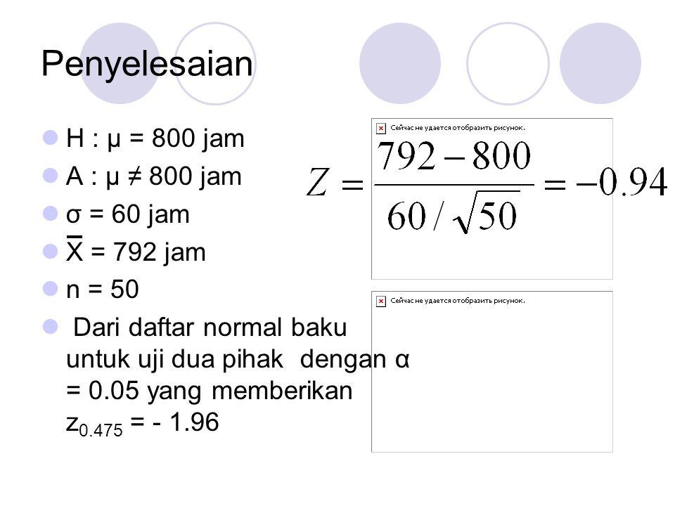 Penyelesaian H : μ = 800 jam A : μ ≠ 800 jam σ = 60 jam X = 792 jam n = 50 Dari daftar normal baku untuk uji dua pihak dengan α = 0.05 yang memberikan