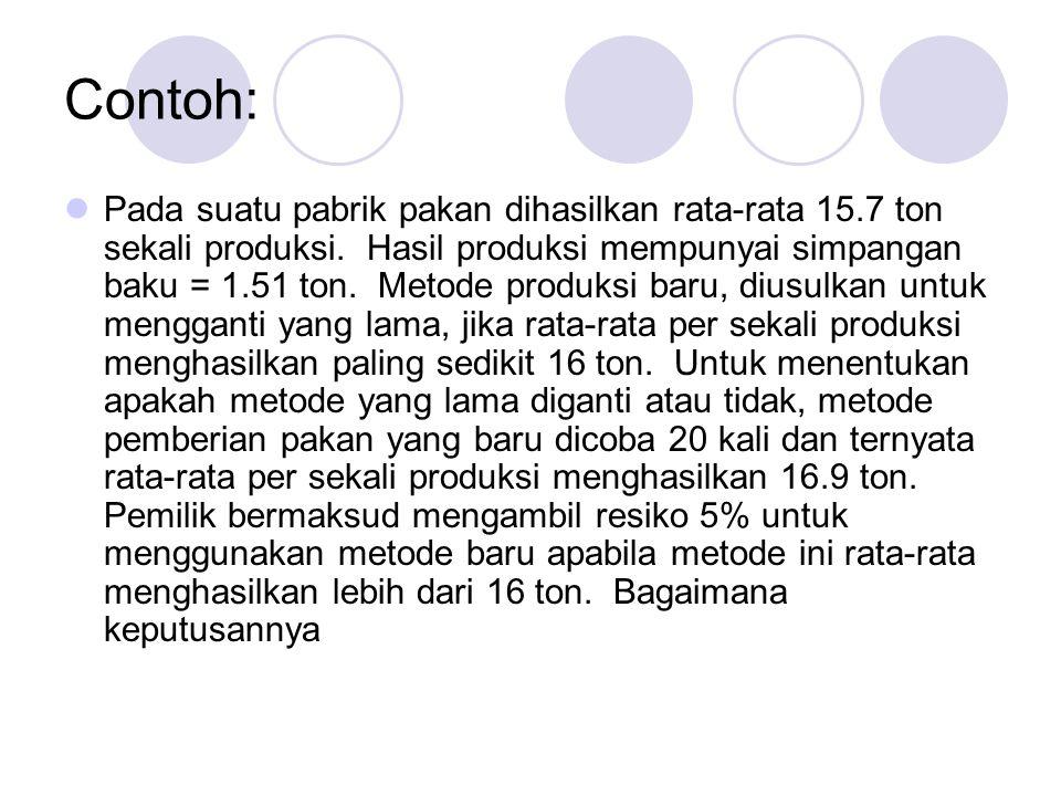 Contoh: Pada suatu pabrik pakan dihasilkan rata-rata 15.7 ton sekali produksi. Hasil produksi mempunyai simpangan baku = 1.51 ton. Metode produksi bar
