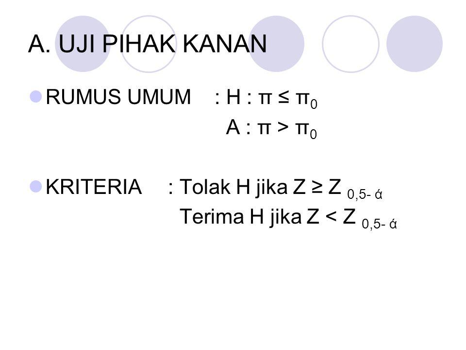 A. UJI PIHAK KANAN RUMUS UMUM : H : π ≤ π 0 A : π > π 0 KRITERIA: Tolak H jika Z ≥ Z 0,5- ά Terima H jika Z < Z 0,5- ά