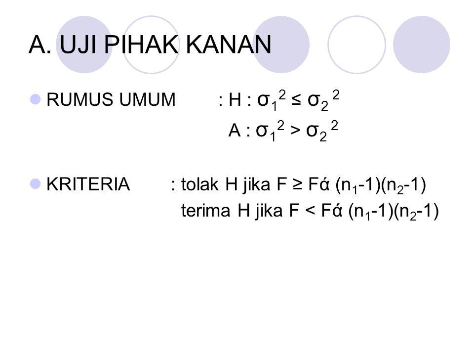 A. UJI PIHAK KANAN RUMUS UMUM : H : σ 1 2 ≤ σ 2 2 A : σ 1 2 > σ 2 2 KRITERIA: tolak H jika F ≥ Fά (n 1 -1)(n 2 -1) terima H jika F < Fά (n 1 -1)(n 2 -
