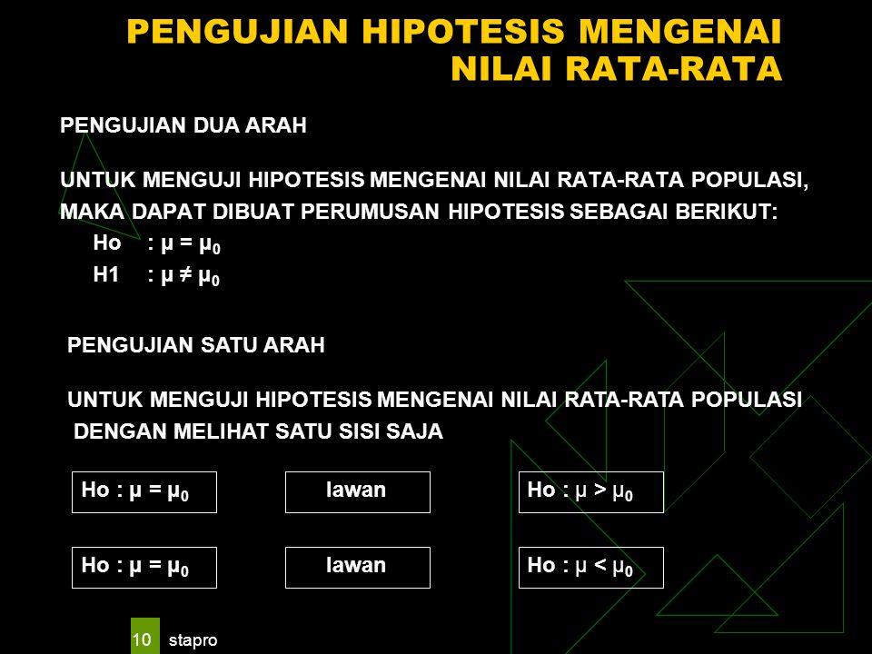 stapro 10 PENGUJIAN HIPOTESIS MENGENAI NILAI RATA-RATA UNTUK MENGUJI HIPOTESIS MENGENAI NILAI RATA-RATA POPULASI, MAKA DAPAT DIBUAT PERUMUSAN HIPOTESI