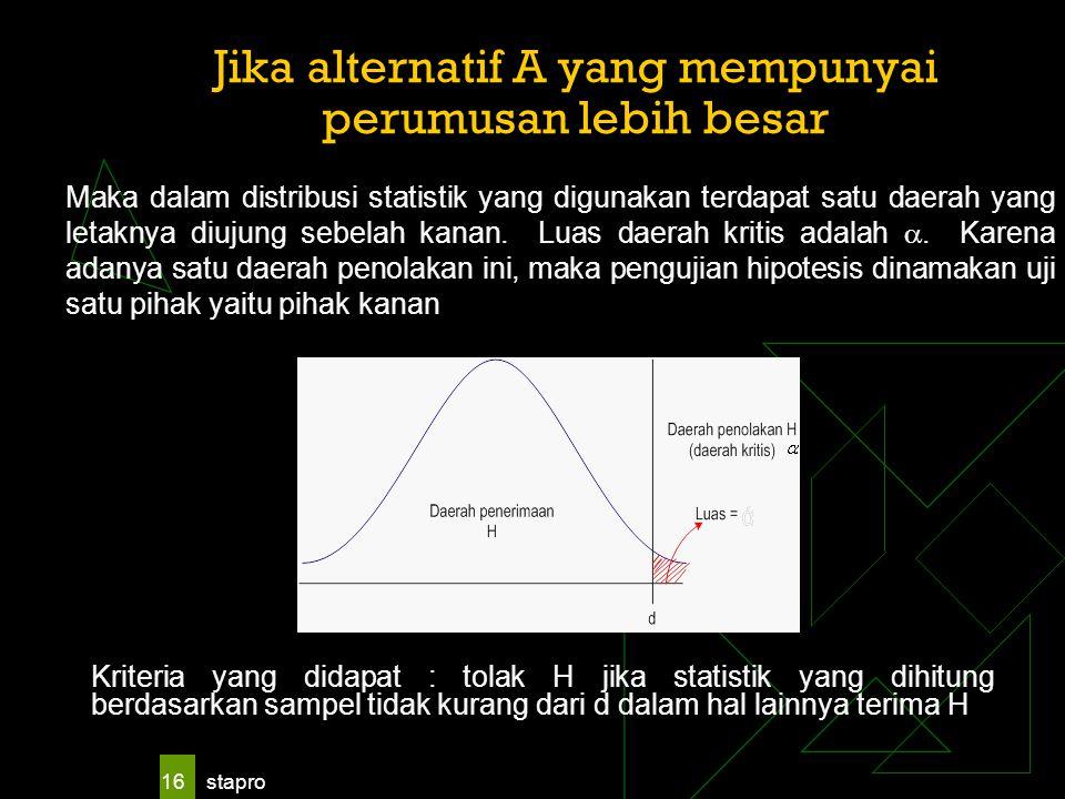 stapro 16 Jika alternatif A yang mempunyai perumusan lebih besar Kriteria yang didapat : tolak H jika statistik yang dihitung berdasarkan sampel tidak