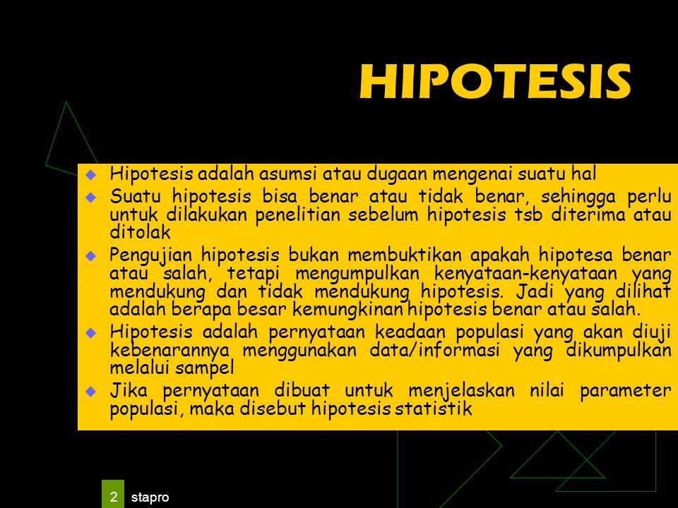 stapro 2 HIPOTESIS  Hipotesis adalah asumsi atau dugaan mengenai suatu hal  Suatu hipotesis bisa benar atau tidak benar, sehingga perlu untuk dilaku