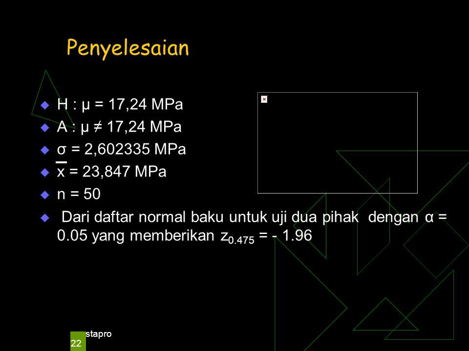 stapro 22 Penyelesaian  H : μ = 17,24 MPa  A : μ ≠ 17,24 MPa  σ = 2,602335 MPa  x = 23,847 MPa  n = 50  Dari daftar normal baku untuk uji dua pi
