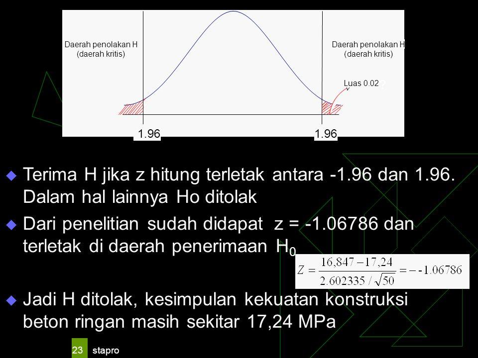 stapro 23 Daerah penerimaan H d -1.96 d 1.96 Daerah penolakan H (daerah kritis) Daerah penolakan H (daerah kritis) Luas=0.025 ?  Terima H jika z hitu